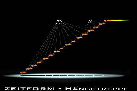 Zeitform Hängetreppe - Erstpräsentation Bau 2013 in München Inspiriert durch klassische Hängebrücken übertragen wir das gleiche statische Prinzip auf ein Treppensystem. Die Anzahl der nur 4mm dünnen Zugstangen ist nahezu frei wählbar. Auch die Positionen der Schaukeln ist variabel. Die Zugstangen müssen zudem nicht zwingend lotrecht positioniert werden, sondern können auch schräg nach oben laufen.  Dadurch können individuelle Wünsche mit skulpturellem Charakter umgesetzt werden.